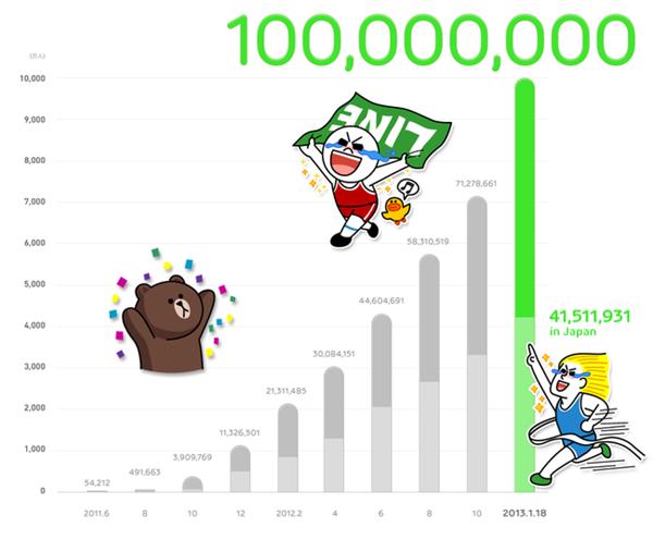 line-100000k.png