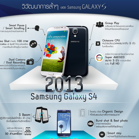 info_samsung3
