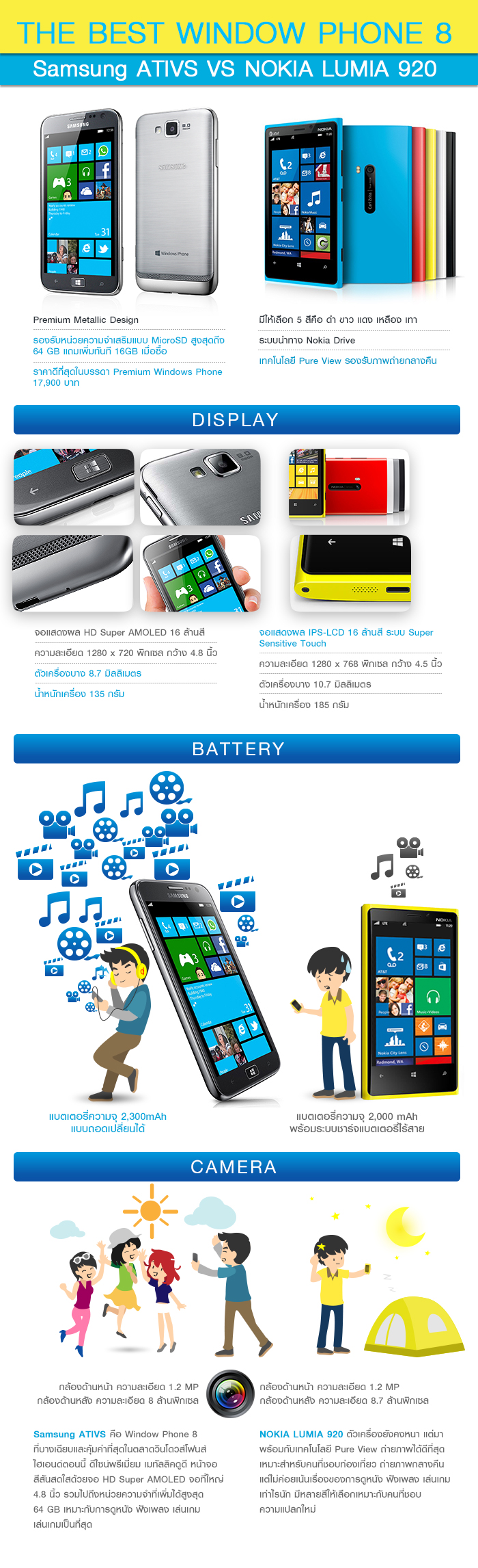 infographic_ssativs_ifg