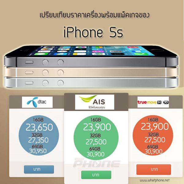 ราคา-iPhone-5s