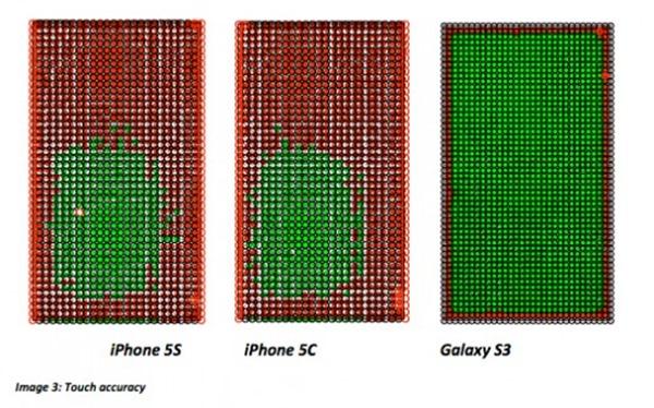 opto-fidelity-galaxy-s3-iphone-5s-5c-540x337