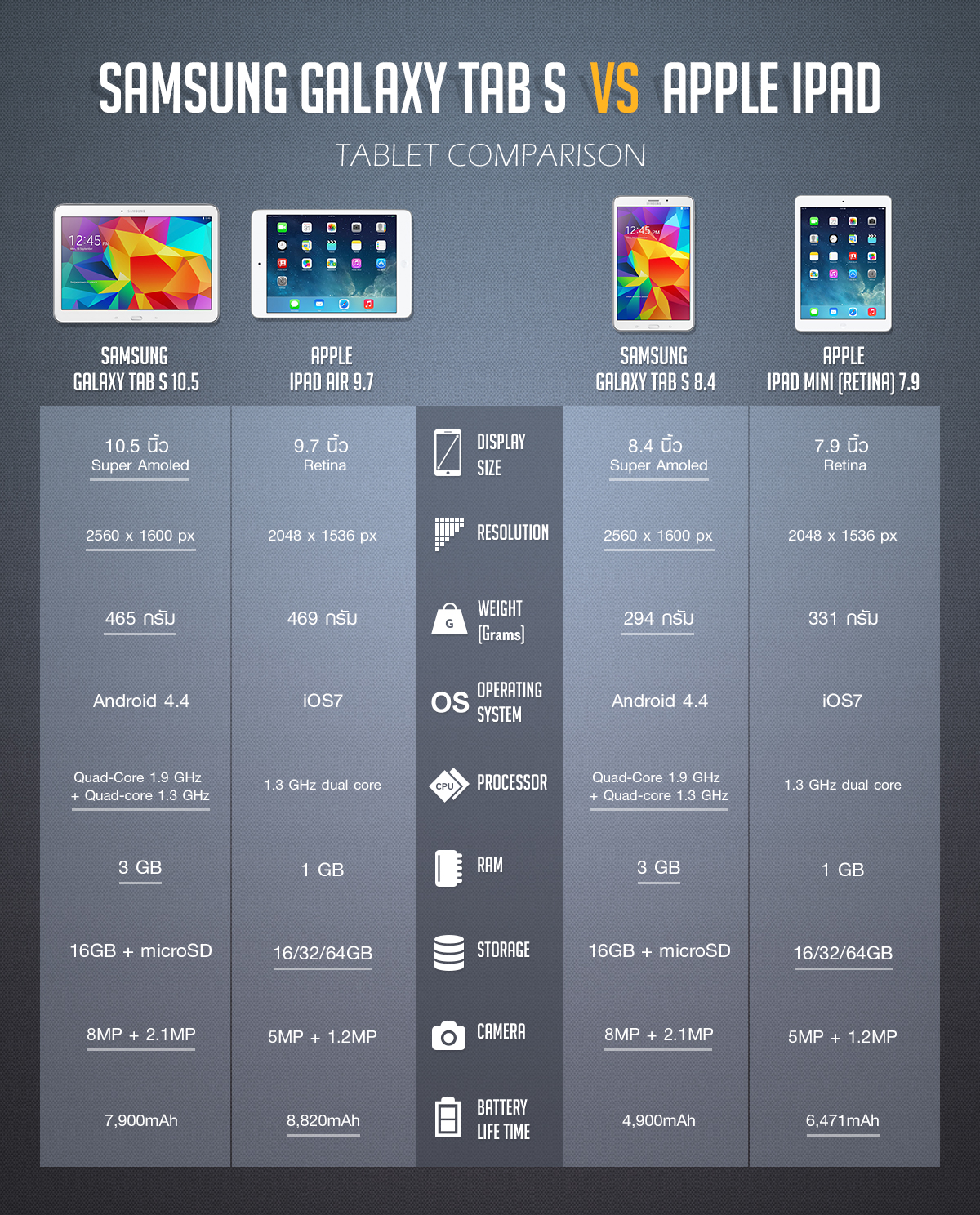 galaxy_tab_s_infographic