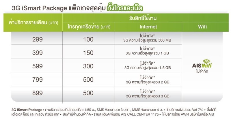 AIS package 3G