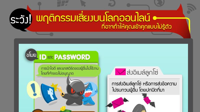 Risk-behavior-in-the-online