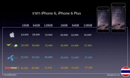 iphone-price-comparison