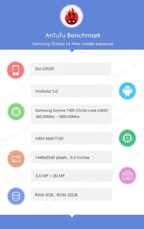 Samsung-Galaxy-S6-AnTuTu