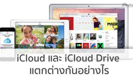 iCloud-iCloud-Drive-WhatPhone