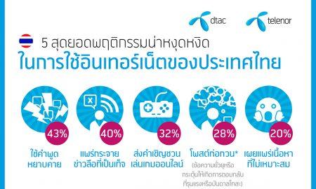 dtac---TH-Digital-Citizen-Hub