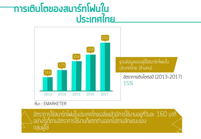 Thailand-SUPR_Infographic_final_S_02