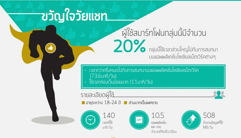 Thailand-SUPR_Infographic_final_S_03