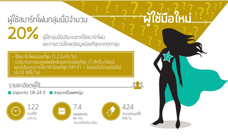 Thailand-SUPR_Infographic_final_S_04