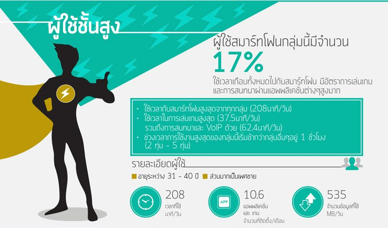 Thailand-SUPR_Infographic_final_S_05