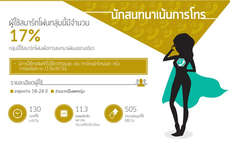 Thailand-SUPR_Infographic_final_S_06