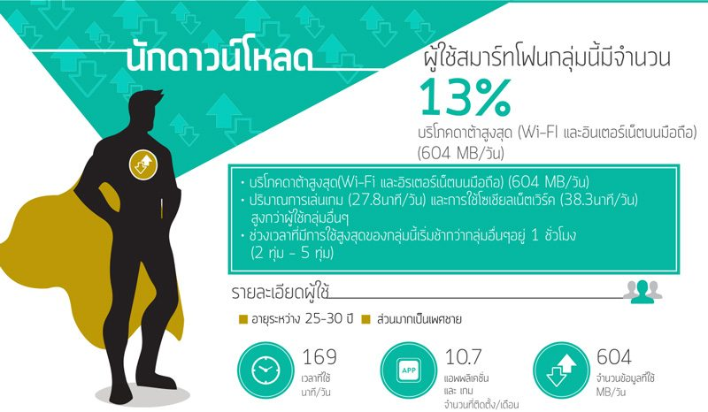 Thailand-SUPR_Infographic_final_S_07