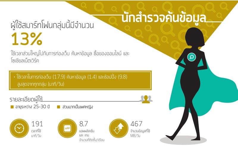 Thailand-SUPR_Infographic_final_S_08