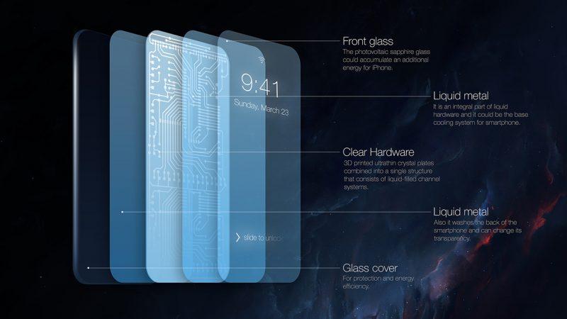iphone essence