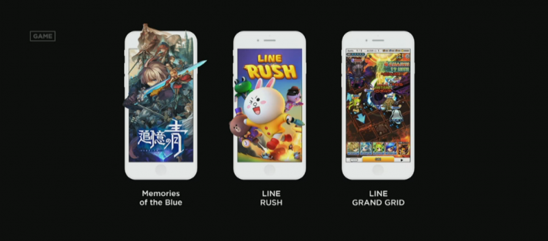 LINE-Games
