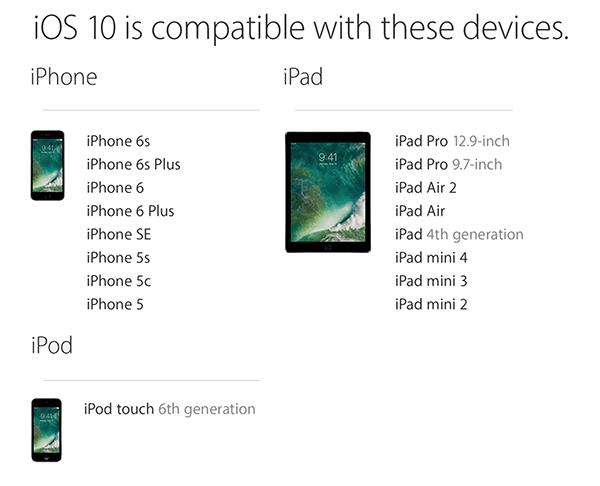 ios-10-compatibility-list