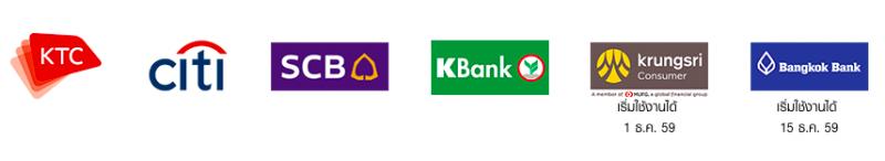 Samsung Pay Bank Partner