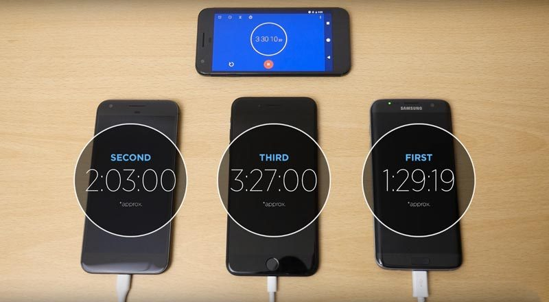 charge-test-final