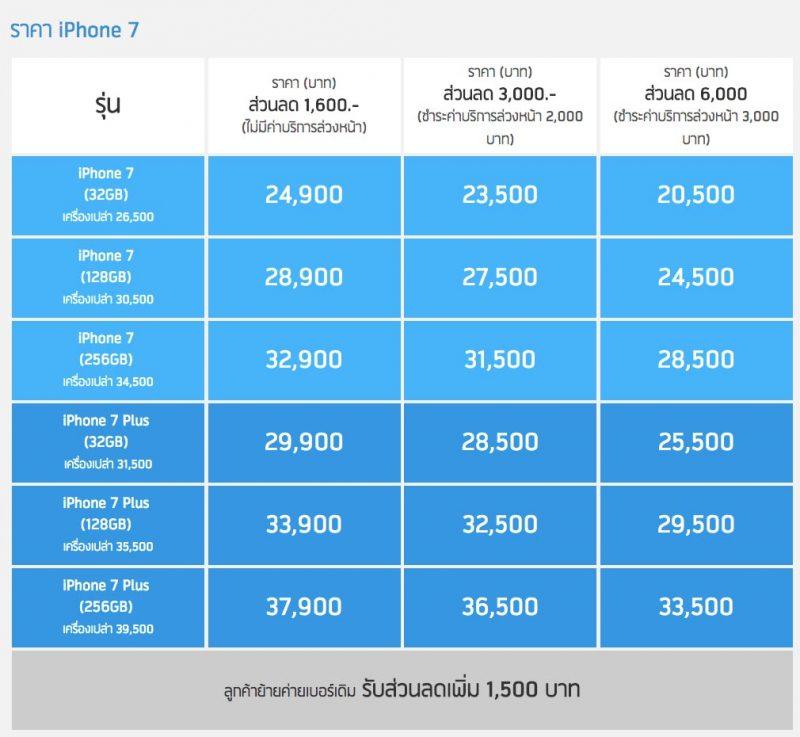 dtac-iphone-7-price