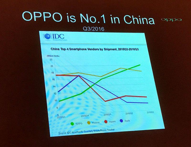 oppo-lead-1