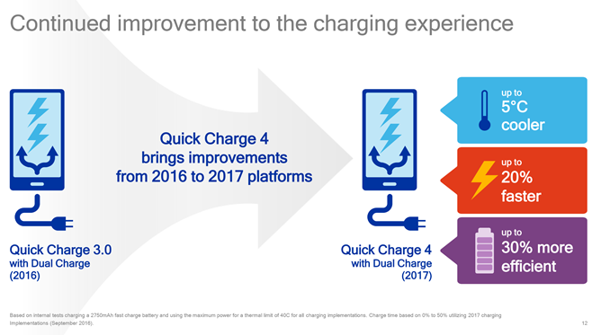 quick-charge-4-benefit