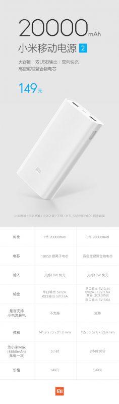 Xiaomi Power Bank qc 3.0