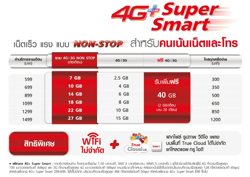 4g-super-smart-price-plan-01