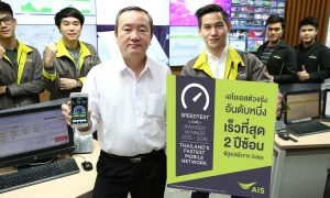 Thailand's Fastest Mobile Network