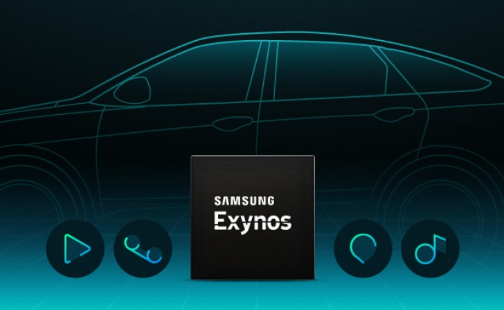 Samsung Exynos Series 9