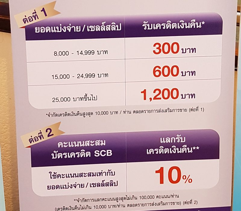 credit-card-scb-1
