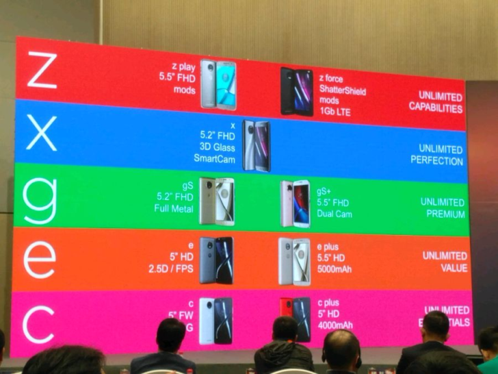 Motorola 2017 Line up