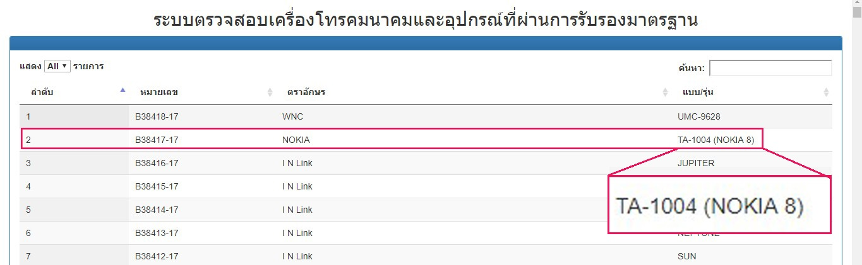 ืNokia 8 NBTC Approved