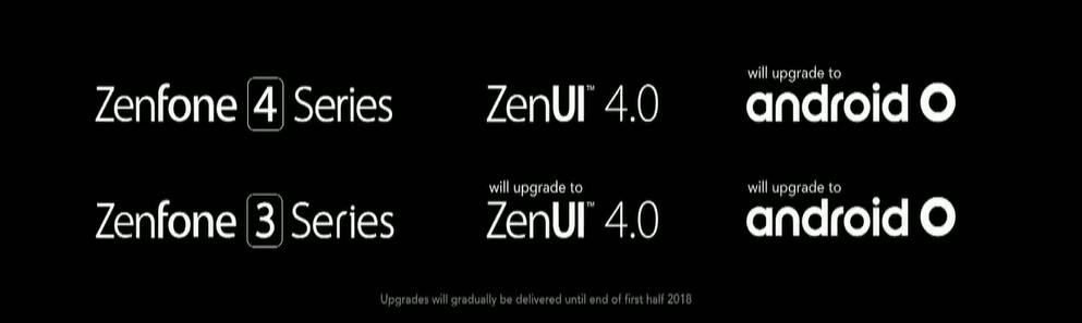 ZenUI 4.0 Update