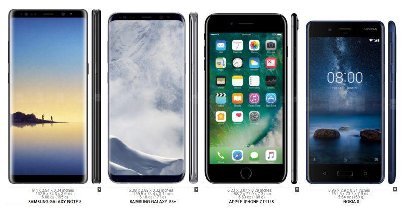 Galaxy Note 8 Size Compare