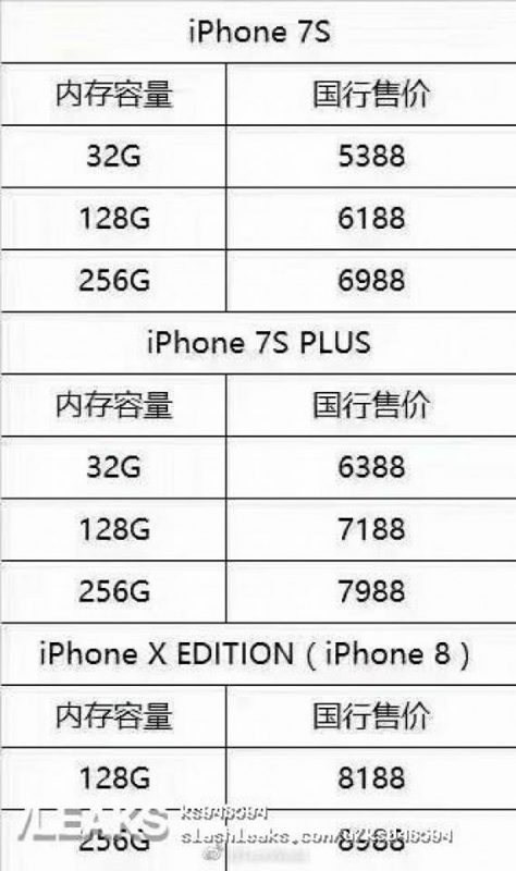 iPhone 8 Price list