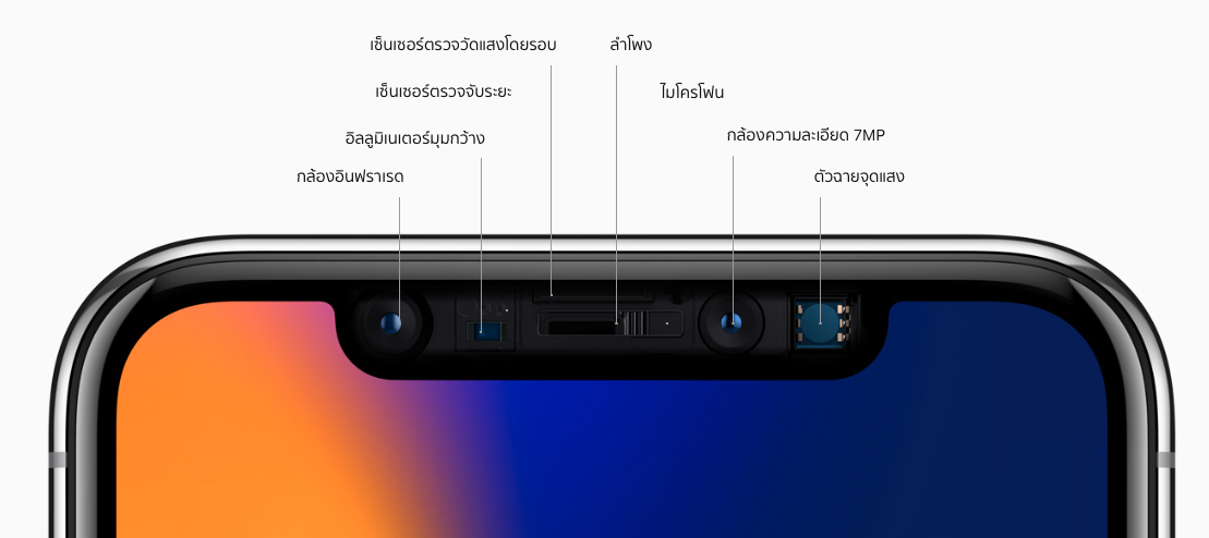 iPhone X Sensor