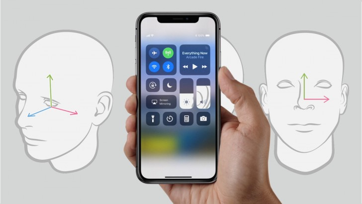 iPhone X Face ID from Finisar