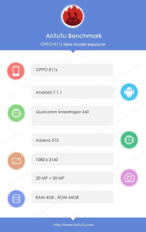 OPPO R11s AnTuTu Spec Leak