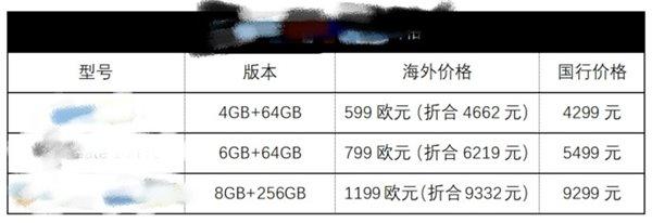 Huawei Mate 10 price list
