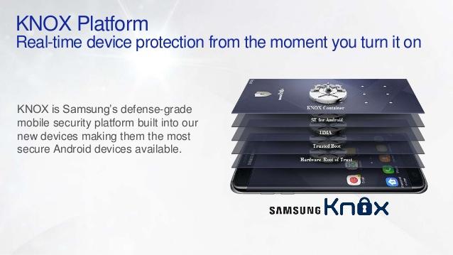 Samsung Knox base on SecuSUITE