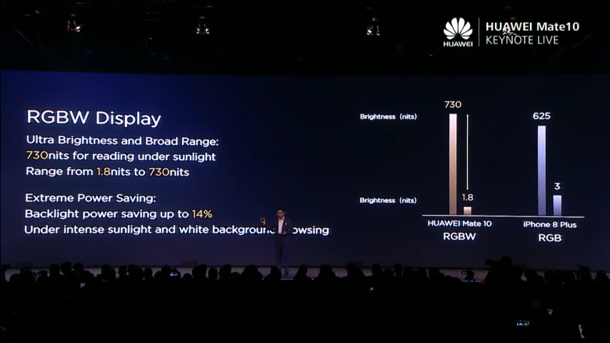 Huawei mate 10 Display