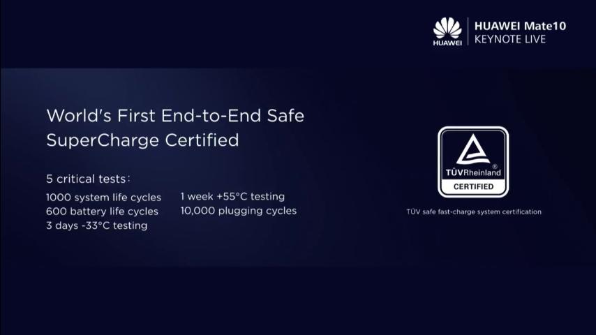 Huawei mate 10 Battery TUV Certificate