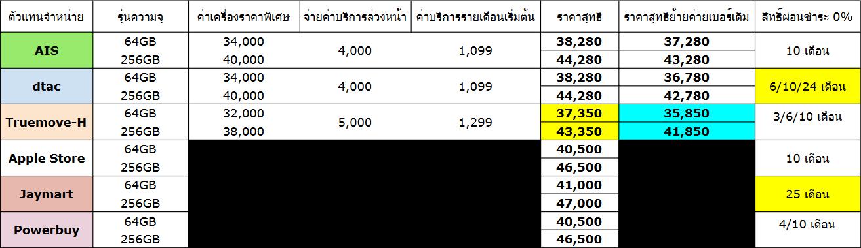 iPhone X Price Promotion