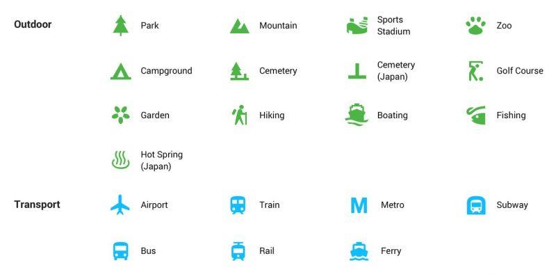 New Google Maps icon