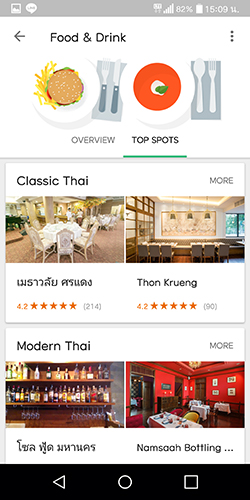 UX UI Google trips Food & Drink