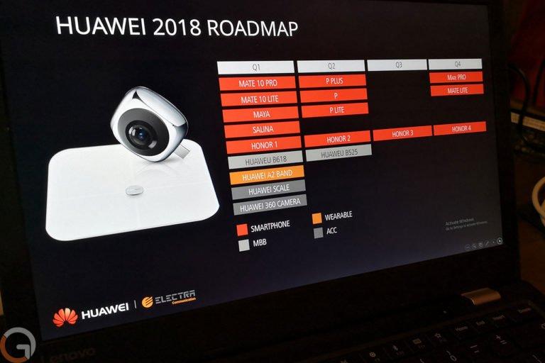 Huawei P20 Roadmap
