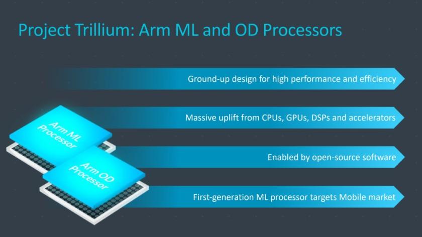 ARM Project Trillium (1)