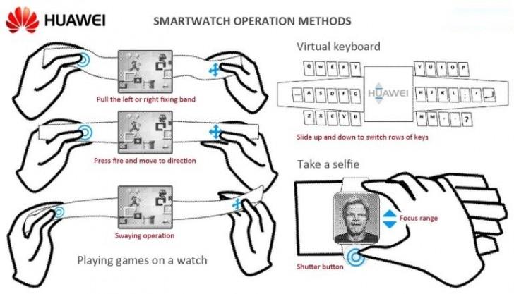 huawei smartwatch patent